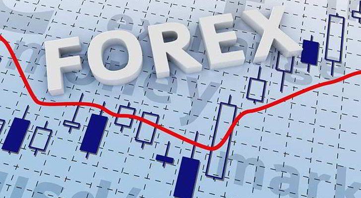 Forex trading como funciona